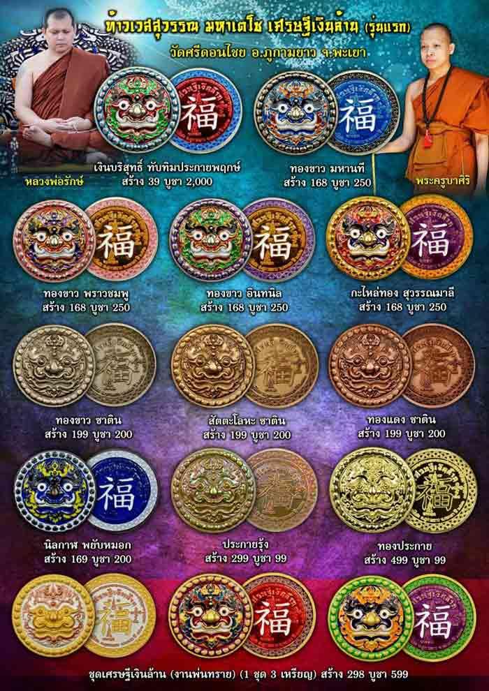 รุ่น เหรียญท้าวเวสสุวรรณ มหาเตโช เศรษฐีเงินล้าน (รุ่นแรก) พระปลัดพงศ์ศิริ(พระครูบาศิริ) วัดศรีดอนไชย